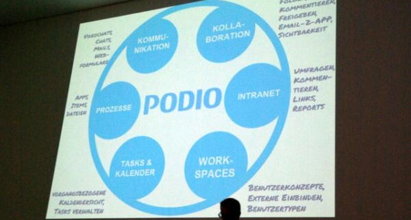 Workshop Podio